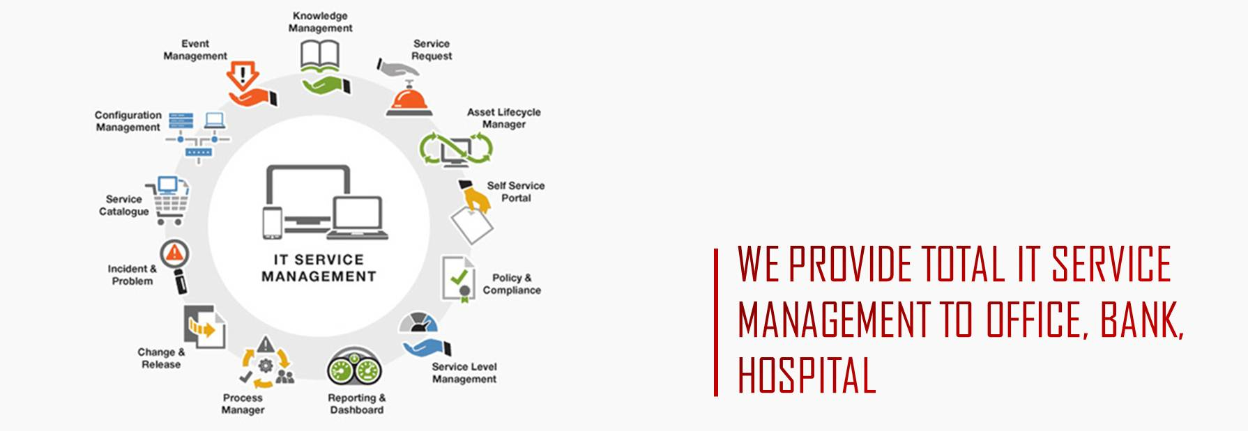 Best It Service Management And Solution Company In Dhaka. Mold Testing Las Vegas Ct Nurse Aide Registry. No Customer Service Telkomsel. Auto Insurance Companies New York. Christian Counseling Training Programs. Quickbooks Solutions Marketplace. San Francisco Attorneys Criminal Tax Attorney. Online College With No Application Fee. Medical Alert Vs Life Alert St John Dental